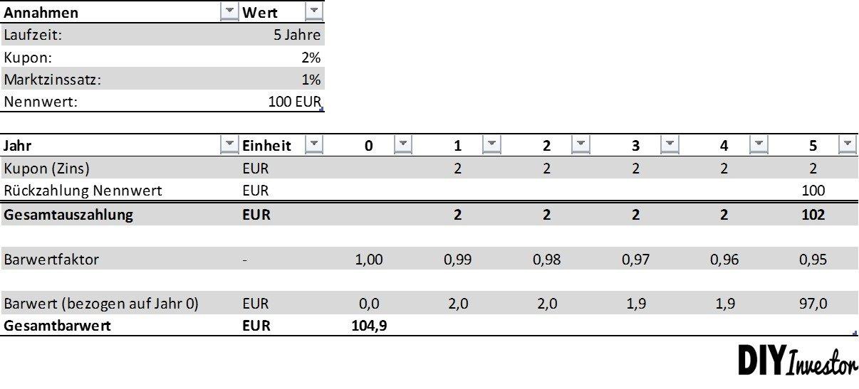 Anleihen-Preisberechnung2