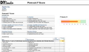 Piotroski F Score Model