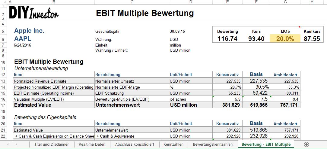 EBIT Multiple Bewertung Tool