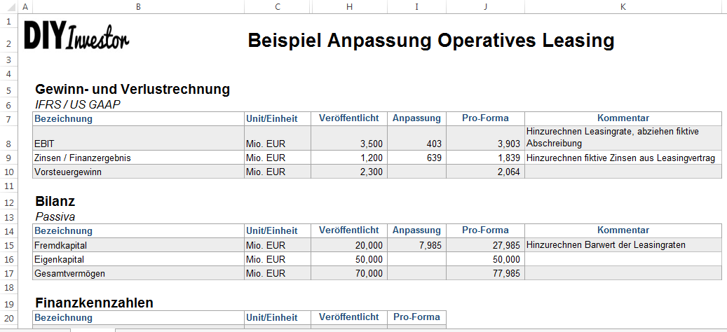 Screenshot Excel Operatives Leasing