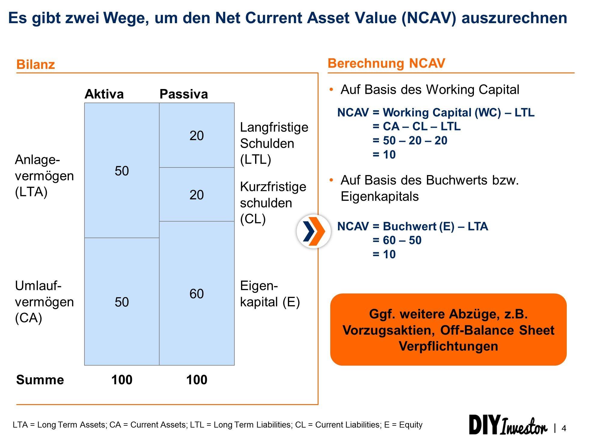 net-net-ncav-berechnung