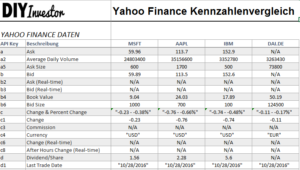 yahoo-finance-excel-2013-webservice