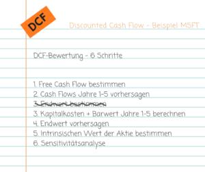 DCF-Bewertung in 6Schritten: Beispiel Microsoft