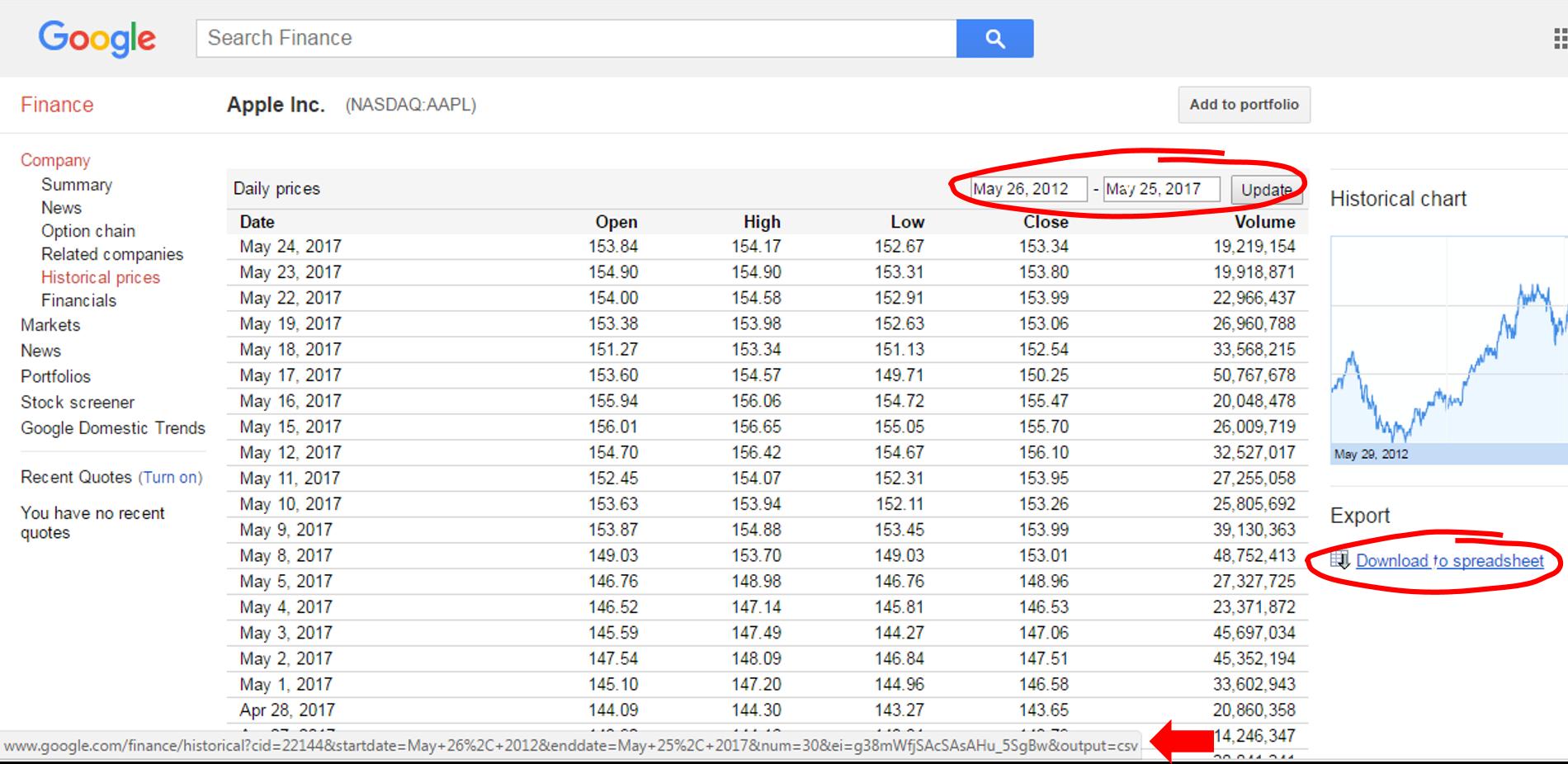 Google Finance: Historische Kursdaten in Excel | DIY Investor