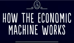 Ray Dalio - Wie die Wirtschaftsmaschine arbeitet - How the economic machine works