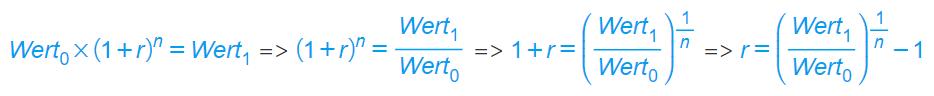 CAGR berechnen - Herleitung der CAGR-Formel