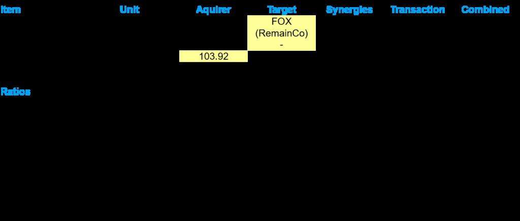 Merger Model - Ratios