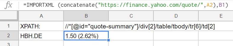 Yahoo Finance Quotes | Finanzdaten Von Yahoo Finance Nach Google Sheets Importieren Web