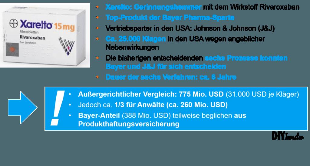 Produkthaftung - Vergleich Xarelto