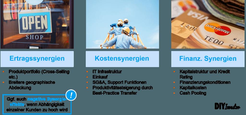 Arten von Synergien - Synergie