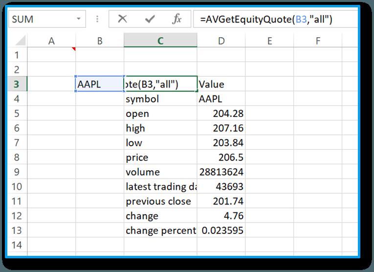 Alpha Vantage - Aktienkurse in Excel