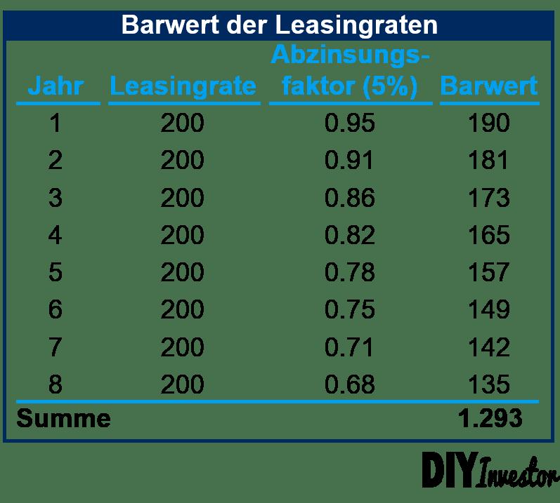 IFRS 16 - Barwert der Leasingraten