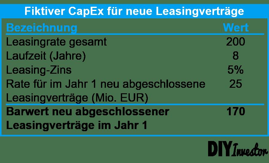 DCF und IFRS 16 - Ermittlung fiktiver CapEx