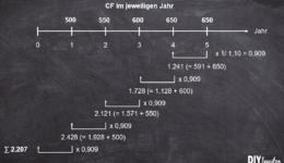 DCF: Barwertberechnung per Roll Back Verfahren: So geht's