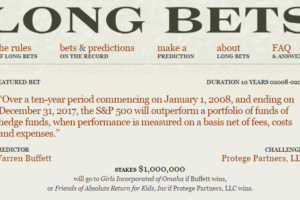 Long Bets Buffett Protege Partners